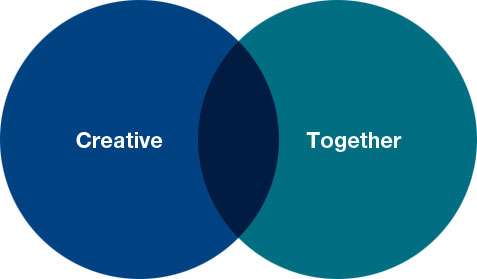 Creative + Together